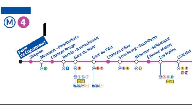 St ouen clignancourt flea market access and opening times - Metro porte de clignancourt ...